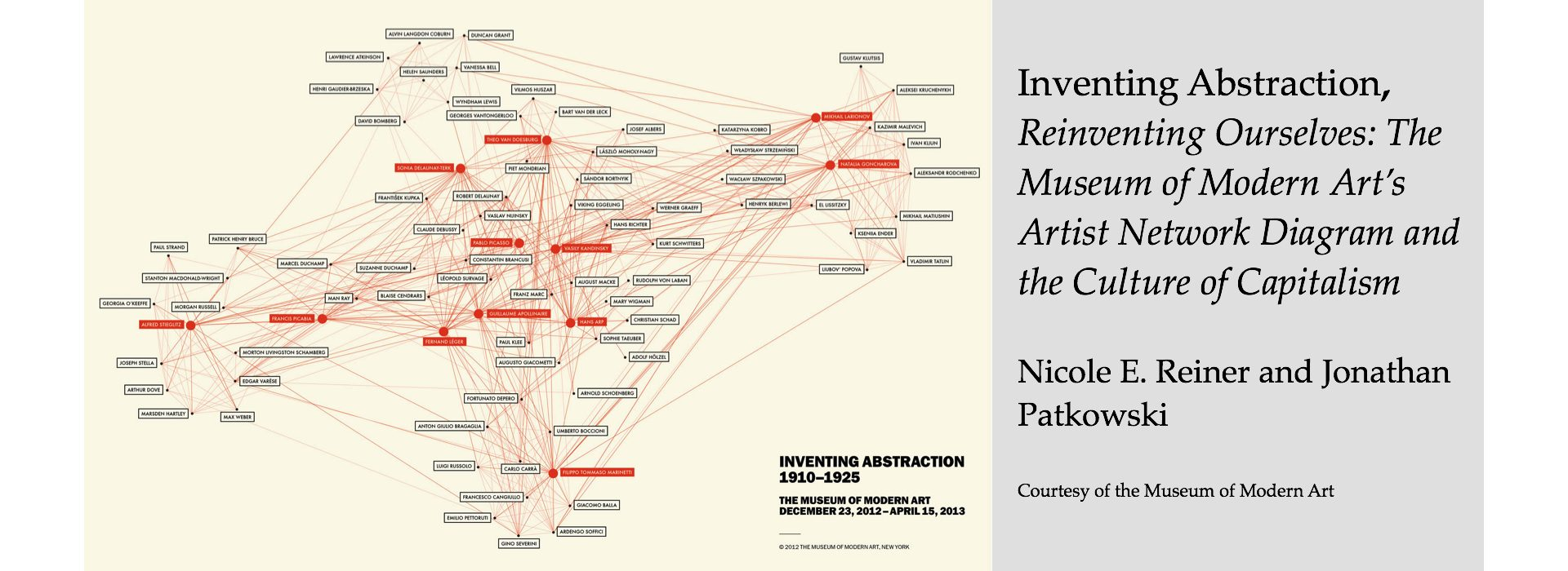 "Permalink to: ""Inventing Abstraction, Reinventing Our Selves: The Museum of Modern Art's Artist Network Diagram and the Culture of Capitalism,"" by Nicole E. Reiner and Jonathan Patkowski"