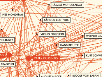 """Permalink to: """"Inventing Abstraction, Reinventing Our Selves: The Museum of Modern Art's Artist Network Diagram and the Culture of Capitalism,"""" by Nicole E. Reiner and Jonathan Patkowski"""